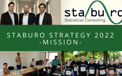 Staburo Strategy 2022 – Mission