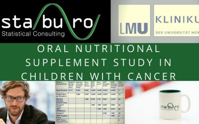 Oral nutritional supplement for children with cancer: 7 different high-energy drinks compared to cacao – a double-blinded feeding trial