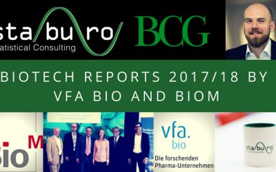 Presentation of reports of vfa bio / BCG and BioM
