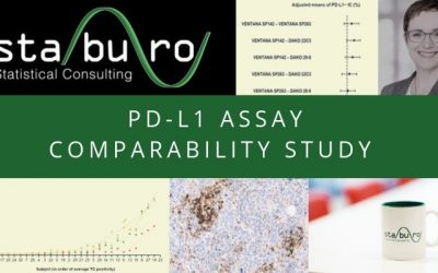 Staburo supported PD-L1 assay comparability study