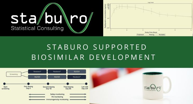 Staburo supported successful biosimilar development program