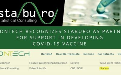 BioNTech recognizes Staburo as partner for support in developing covid-19 vaccine