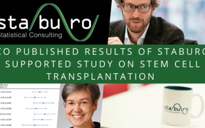 JCO published results of Staburo-supported study investigating stem cell transplantation as a reasonable treatment option for older MDS patients