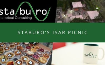Staburo's Isar picnic